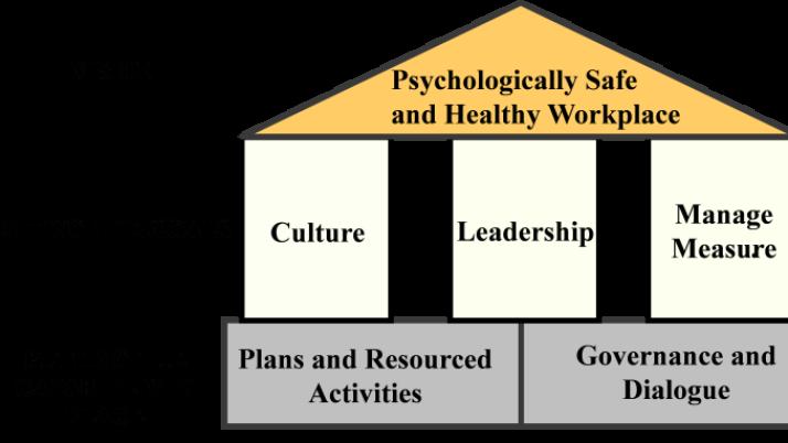 consulting case studies framework